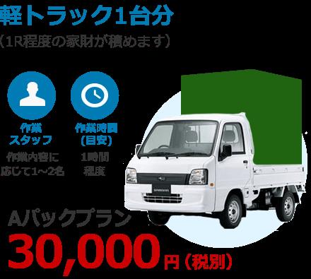 軽トラック1台分(1R程度の家財が積めます) 30,000円(税別)