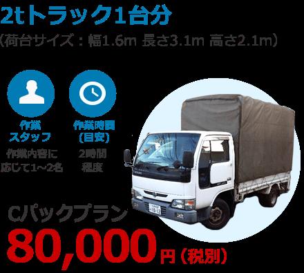 2トントラック1台分) 80,000円(税別)